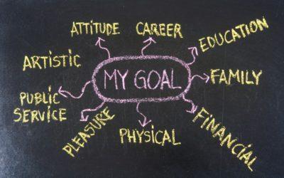Jak skutecznie wyznaczać cele